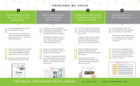 8-Fold Brochure - Inside