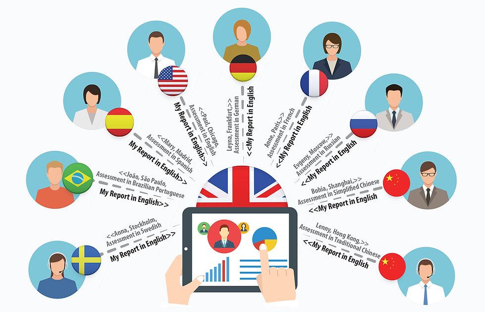 International sales assessment