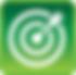 Online Core Sales Skills assessment service