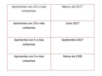 A partir del 6 de marzo de 2017 comienzan los nuevos plazos para realizar los aportes a la seguridad