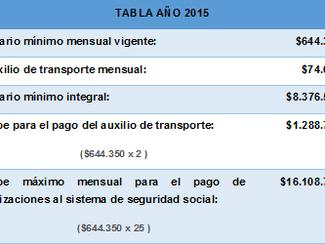 Incrementos Año 2015