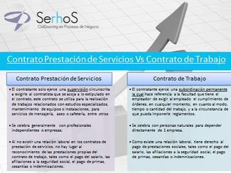 Contrato Laboral Vs Contrato de Prestación de Servicios