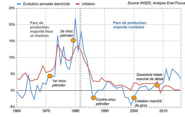 libéralisation_variation(1).jpg