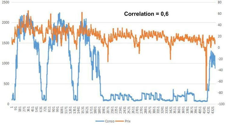 graph mars.jpg