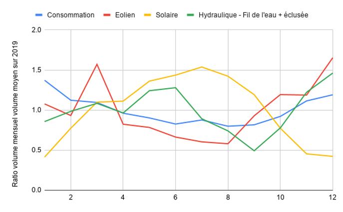 graph profil.png