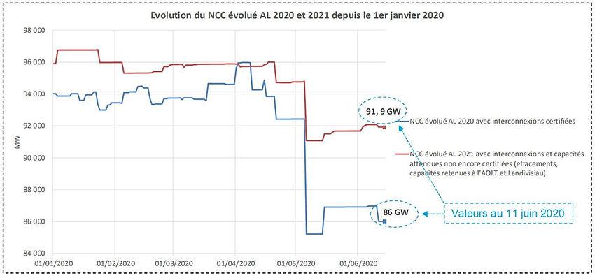 NNC évolué.JPG