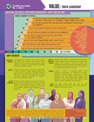 Listening Campaign: Youth Leadership pg.2