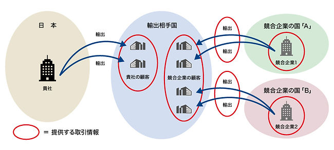 tis_services.jpg