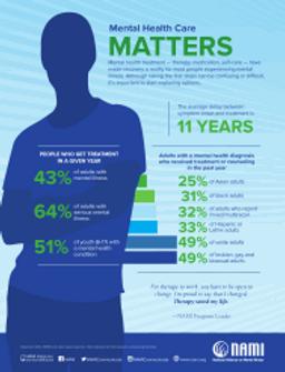 2 NAMI-Mental-Health-Care-Matters.png