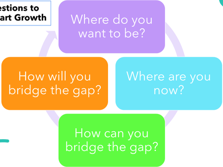 Jumpstart Growth with these 4 Questions