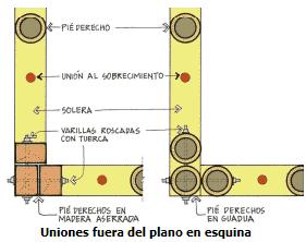 TÉCNICAS RECOMENDADAS PARA CONSTRUCCIONES CON GUADUA .