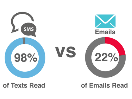 Engage your customers with SMS