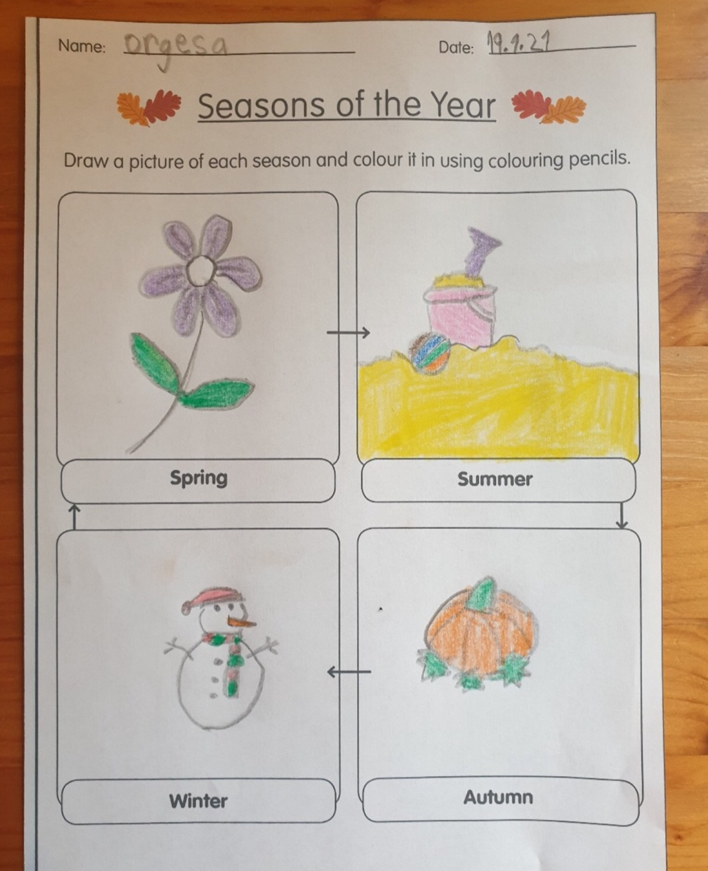 Orgesa's fantastic seasons work!