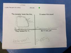 Max's brilliant story plan!