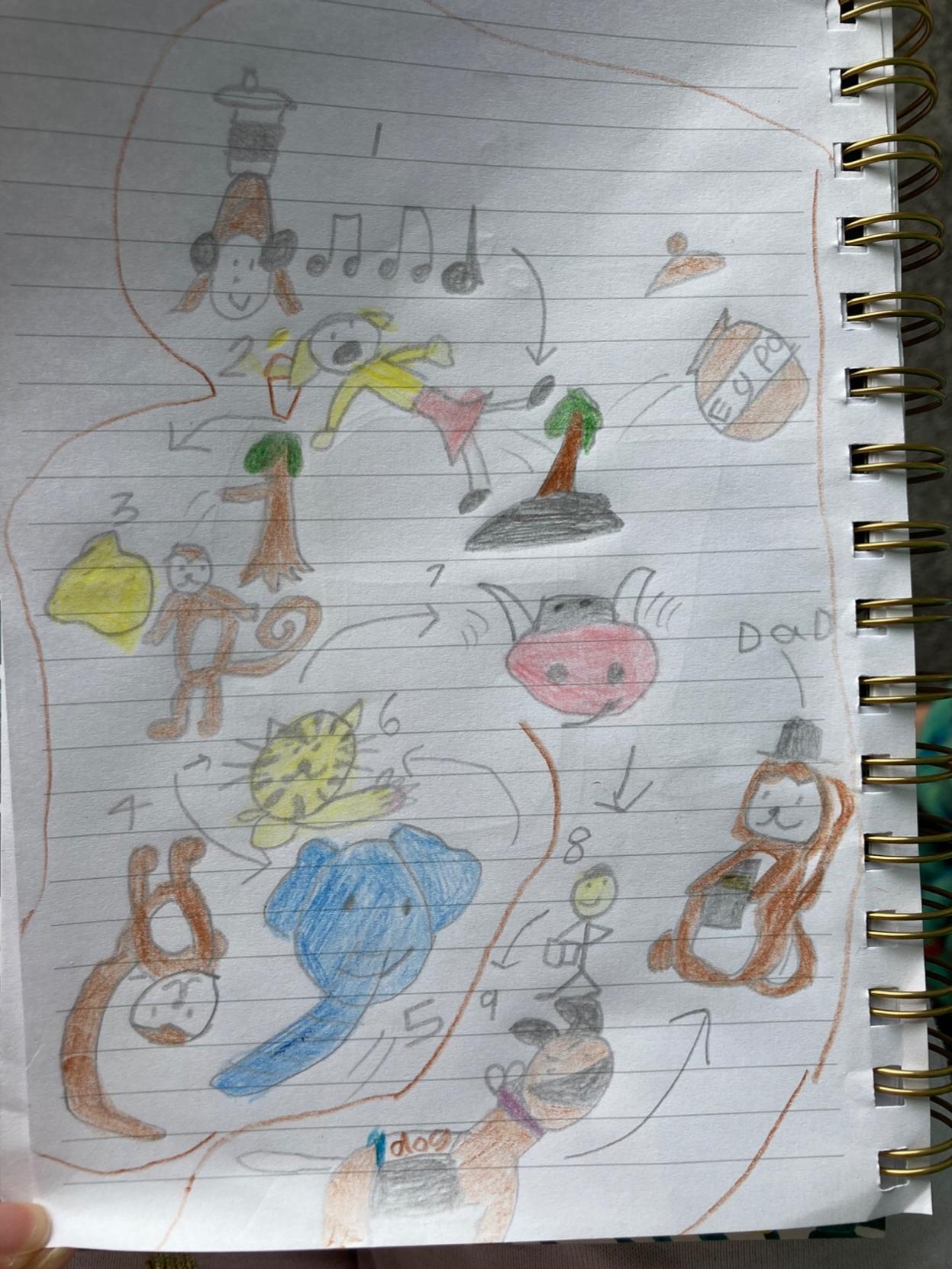 Desmond's brilliant story map!