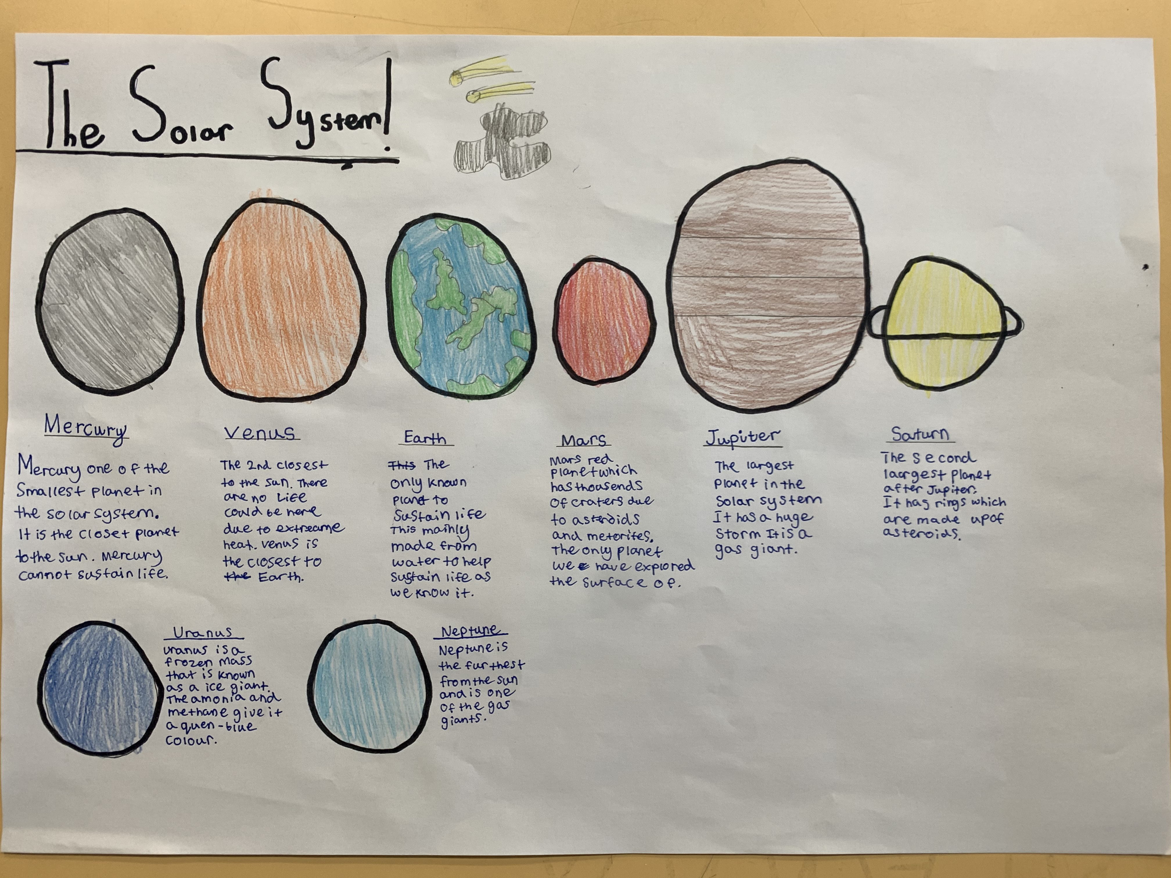 Rene's solar system!