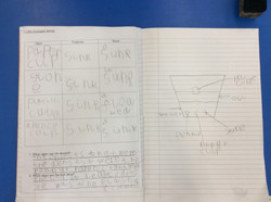 Oscar's brilliant writing and Science wo