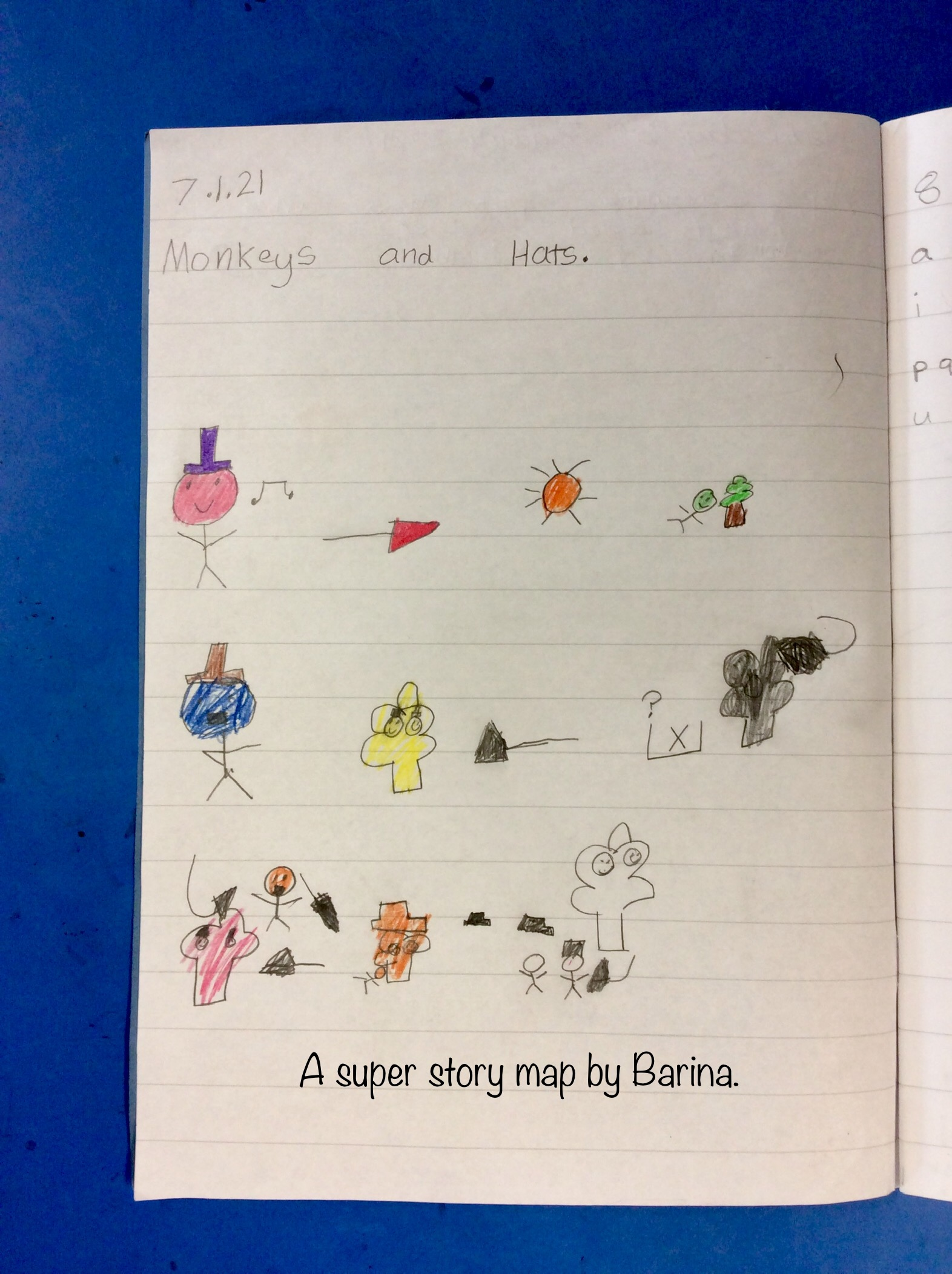Barina's brilliant story map!