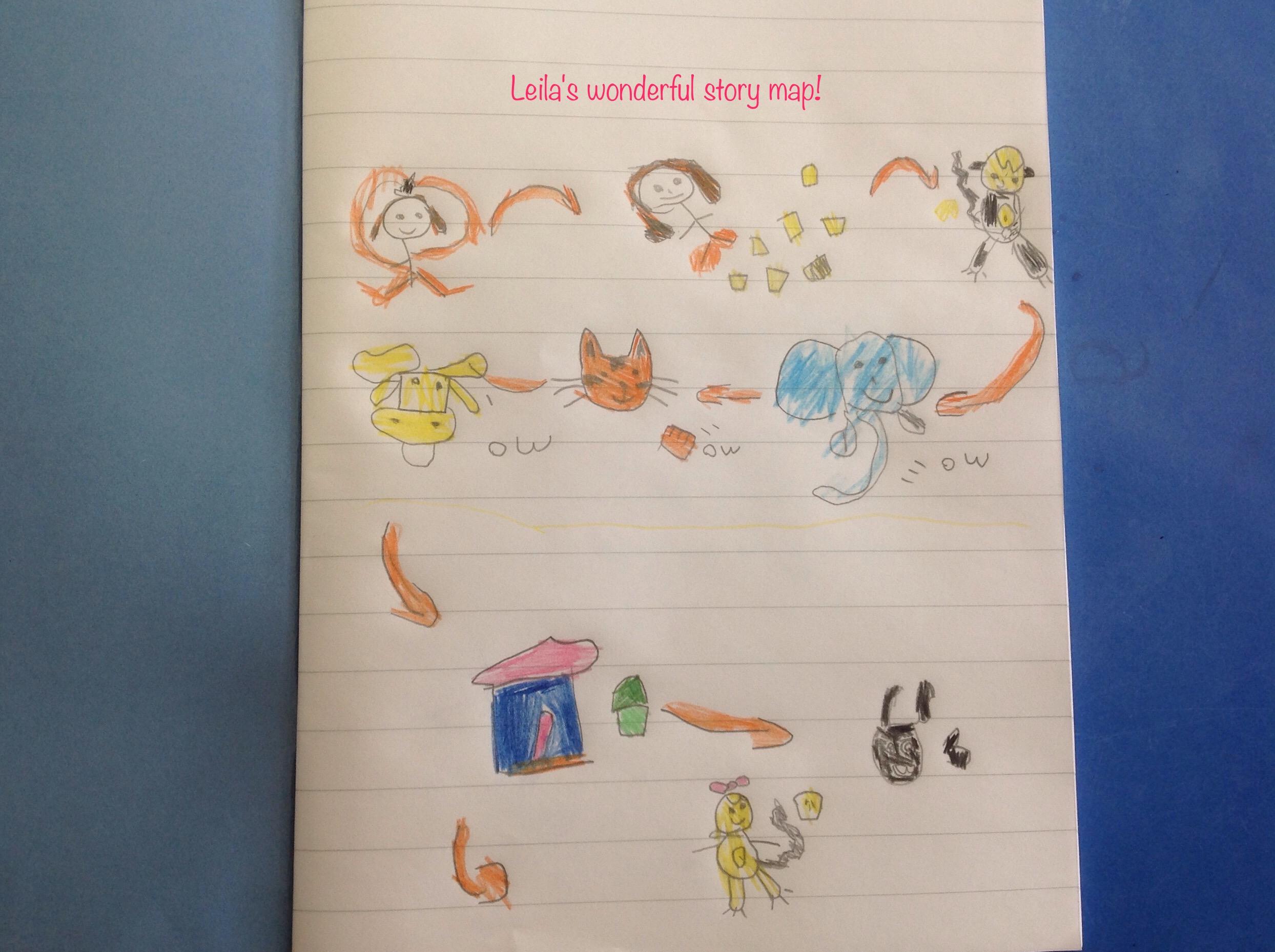 Leila's wonderful story map!