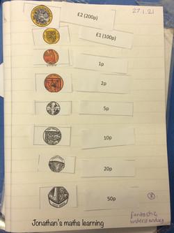 Jonathan's amazing maths!
