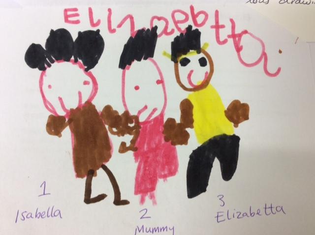 Elizabetta amazing work!