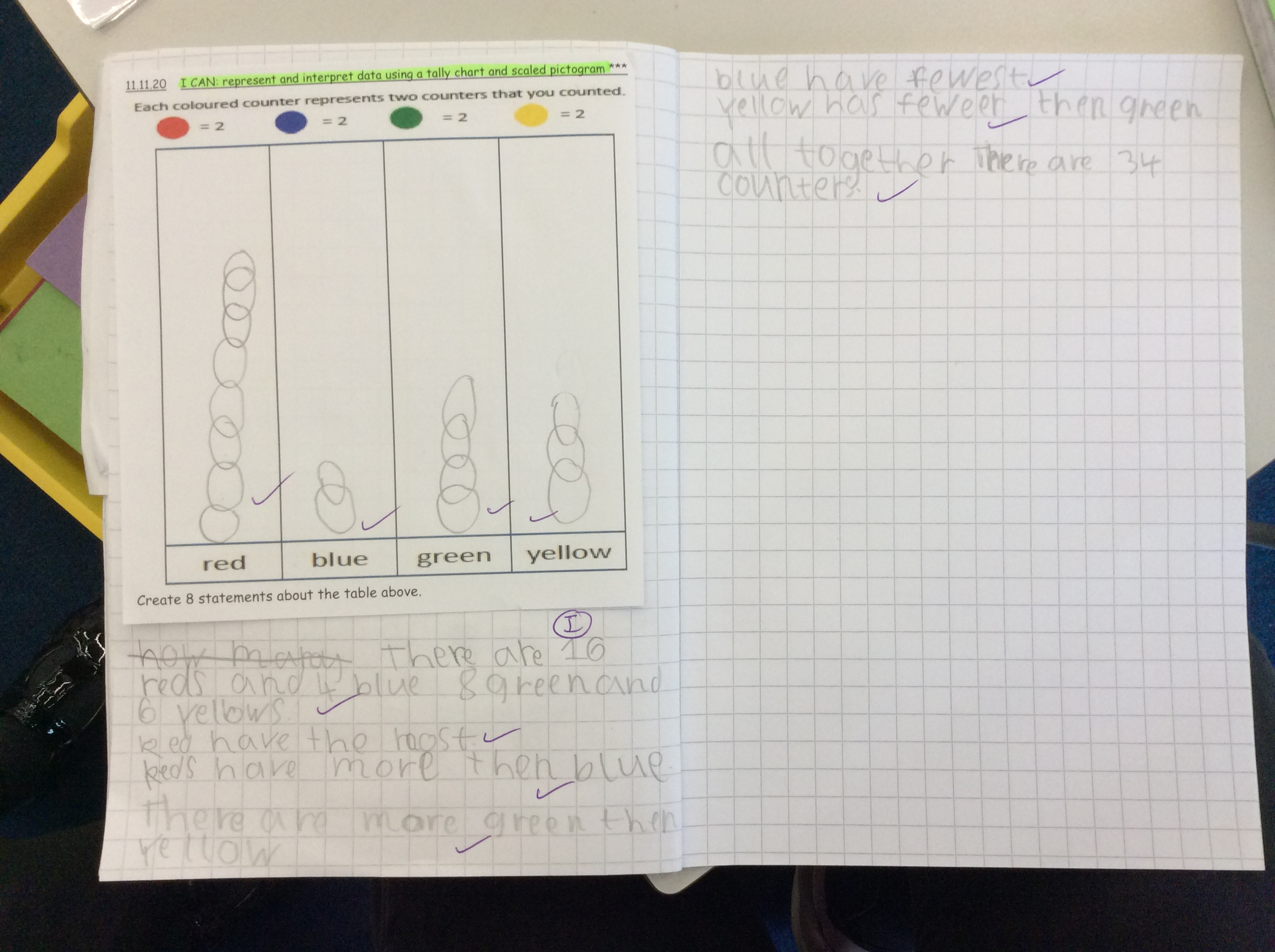 Tilly's fantastic maths!