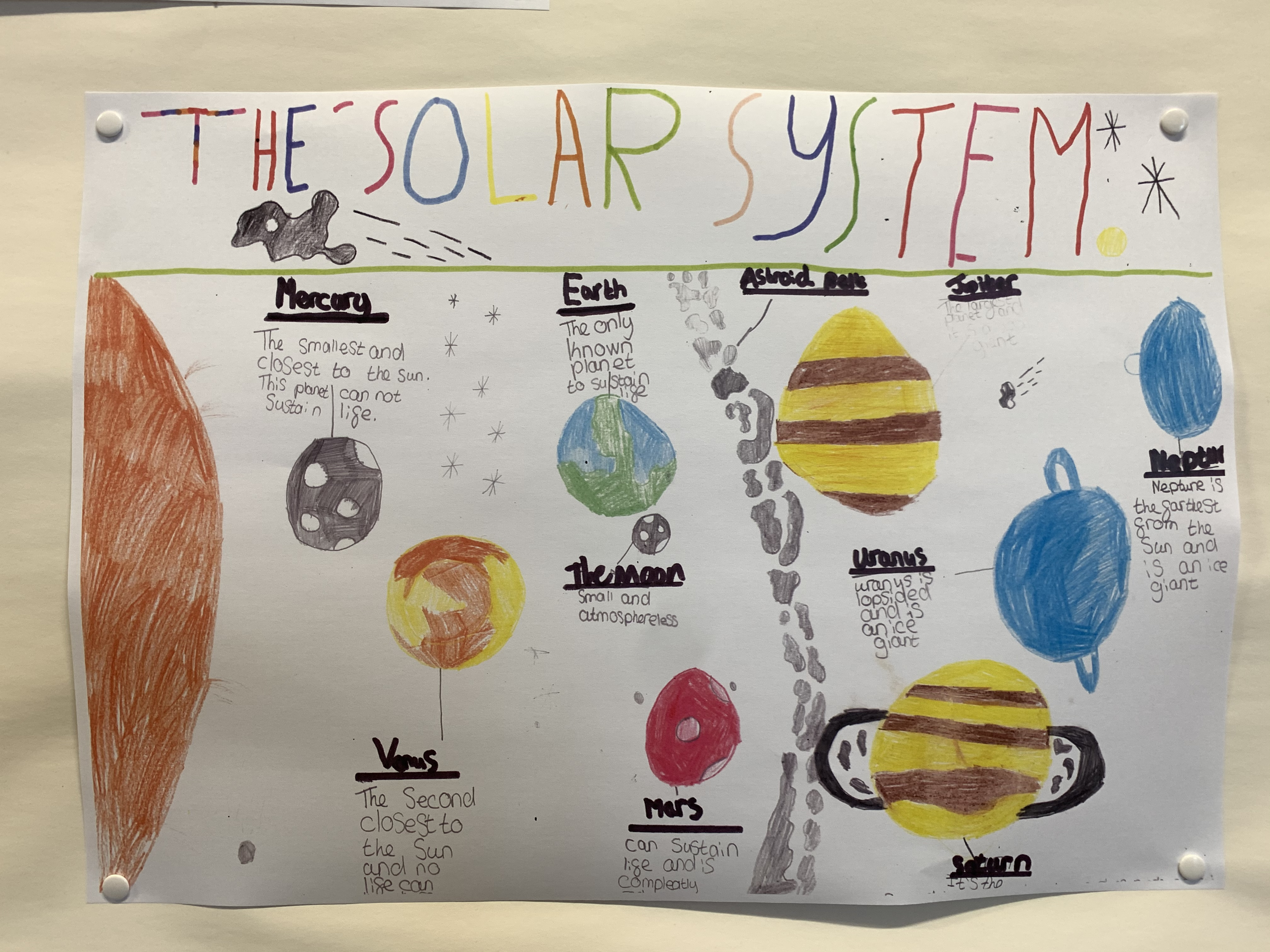 Jager's solar system!