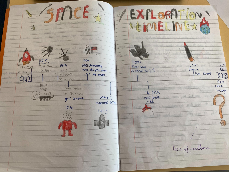 Anna's fantastic timeline!