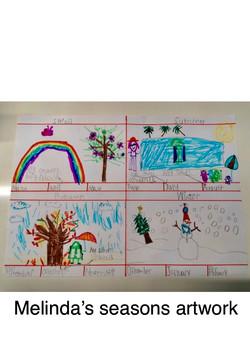 Melinda's fabulous seasons poster!