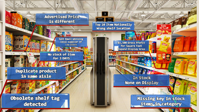 New 4D Space Genius™ Robot Promises to Revolutionize Retail Analytics and Online Shopping