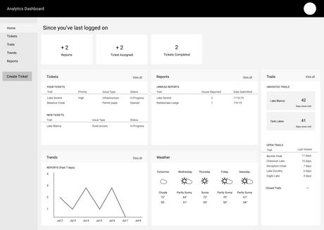 LoFi dashboard home screen