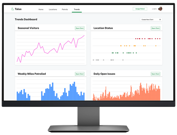 Talus Data Trends Page mockup