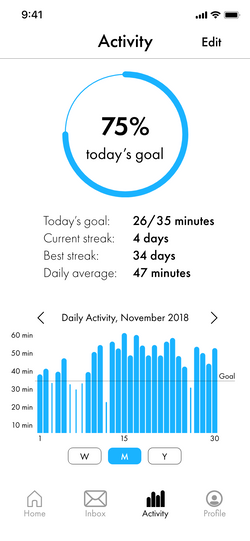 activity history and daily goal achievement