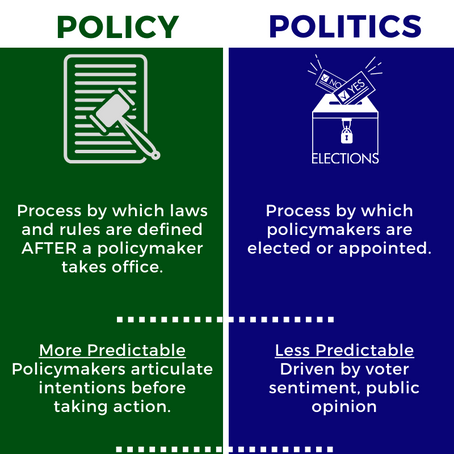 Political Risk vs. Policy Risk