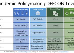 The COVID-19 Economy - Year-End Horizon Looks Grim