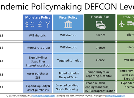 COVID19 Policymaking DEFCON Levels