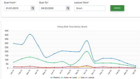 BREXIT Policy Accelerates Despite COVID19