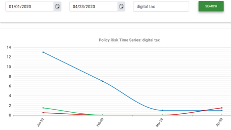 Digital Tax Policy Accelerating Due to COVID-19