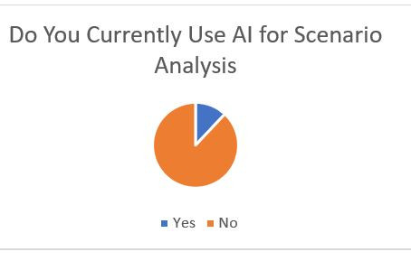 #AI and Scenario Analysis -- Webinar Recap I