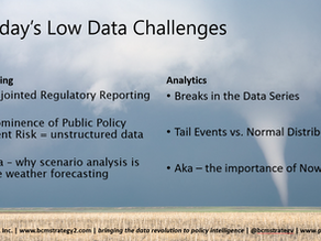 Why Pandemic-Era Data Deficits Matter