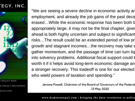 QOTD -- Federal Reserve Rings Alarm Bells