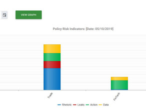 Policy Risk Momentum Data -- Brexit Case Study