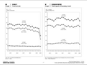 Trade, Tax, and Geopolitics -- A Hong Kong Tale