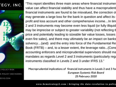 QOTD -- Macropru + IFRS