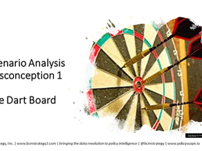 Scenario Analysis Misconceptions (1 of 3): The Random Walk