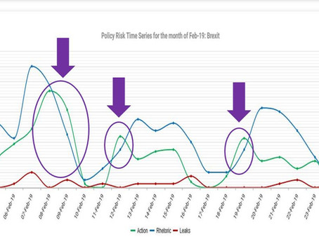 Case Study: How Time Series Data = Predictive Analytics