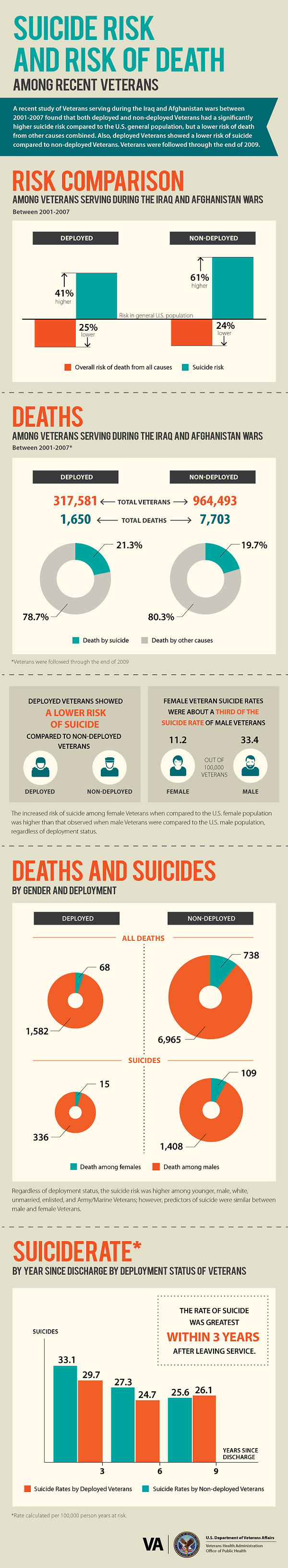 suicide_risk_infographic.jpg