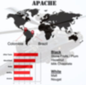 Apache%20Grinder%20Label_edited.jpg