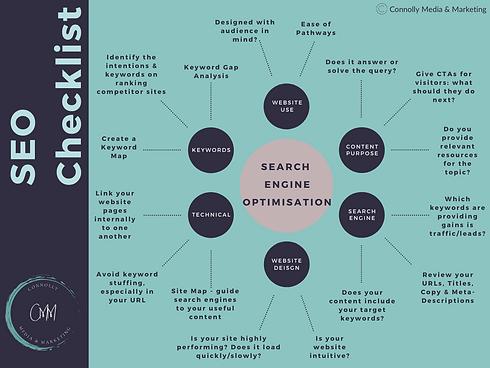 SEO Checklist.png