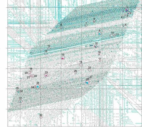 Chart of Anomalies